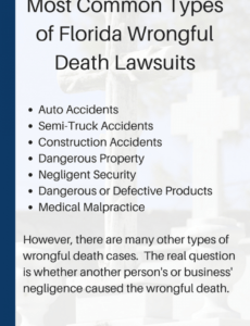 free orlando wrongful death lawyer  orlando death attorney wrongful death demand letter