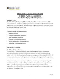 Best Career Change Cover Letter Template Doc
