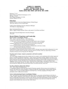 Professional Ministry Support Letter Template Doc